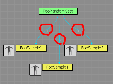 CryEngine AGT RandomizedMotion agtutor2 forcefollow tips.png
